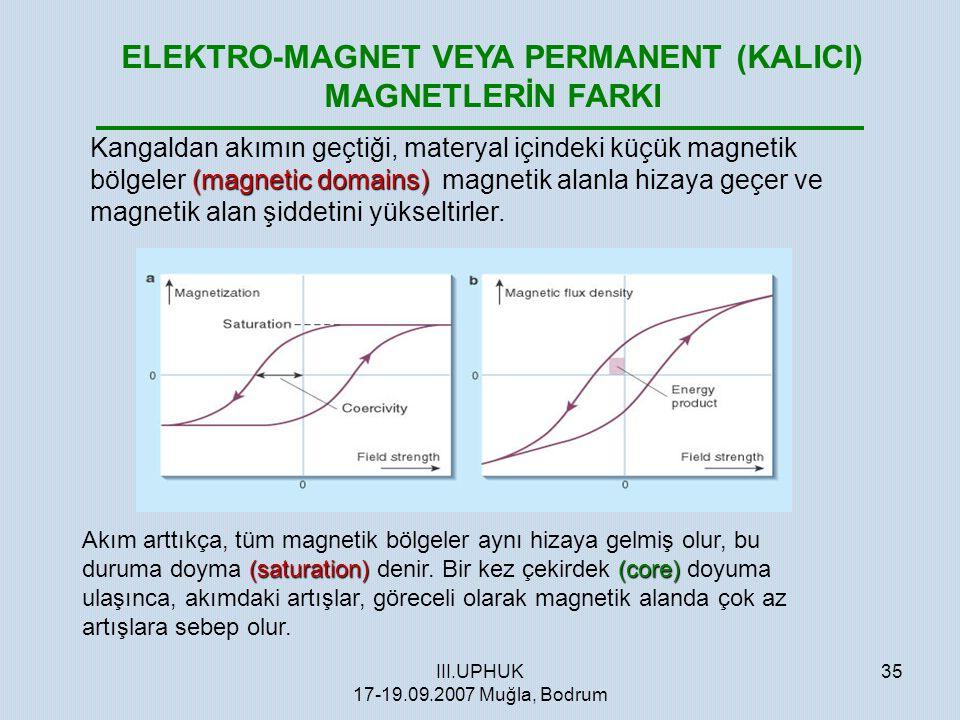 III.UPHUK 17-19.09.2007 Muğla, Bodrum 35 ELEKTRO-MAGNET VEYA PERMANENT (KALICI) MAGNETLERİN FARKI (magnetic domains) Kangaldan akımın geçtiği, materya