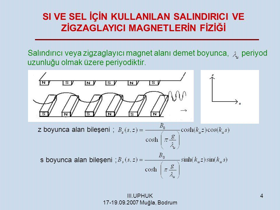 III.UPHUK 17-19.09.2007 Muğla, Bodrum 4 Salındırıcı veya zigzaglayıcı magnet alanı demet boyunca, periyod uzunluğu olmak üzere periyodiktir. z boyunca