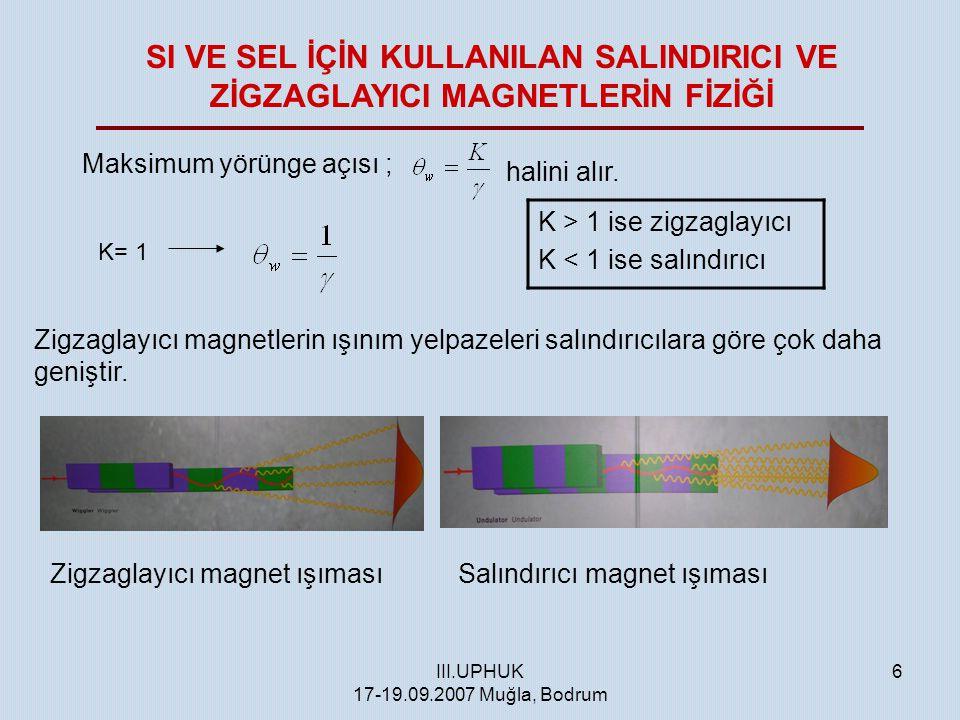 III.UPHUK 17-19.09.2007 Muğla, Bodrum 6 Maksimum yörünge açısı ; K= 1 halini alır. Zigzaglayıcı magnetlerin ışınım yelpazeleri salındırıcılara göre ço