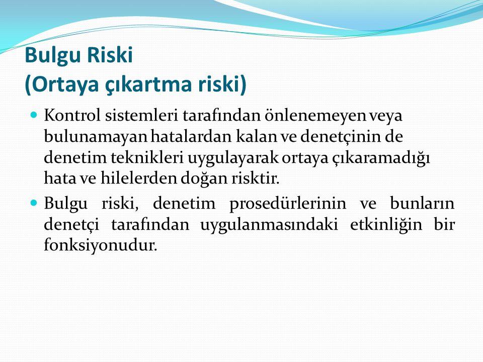Bulgu Riski (Ortaya çıkartma riski)  Kontrol sistemleri tarafından önlenemeyen veya bulunamayan hatalardan kalan ve denetçinin de denetim teknikleri
