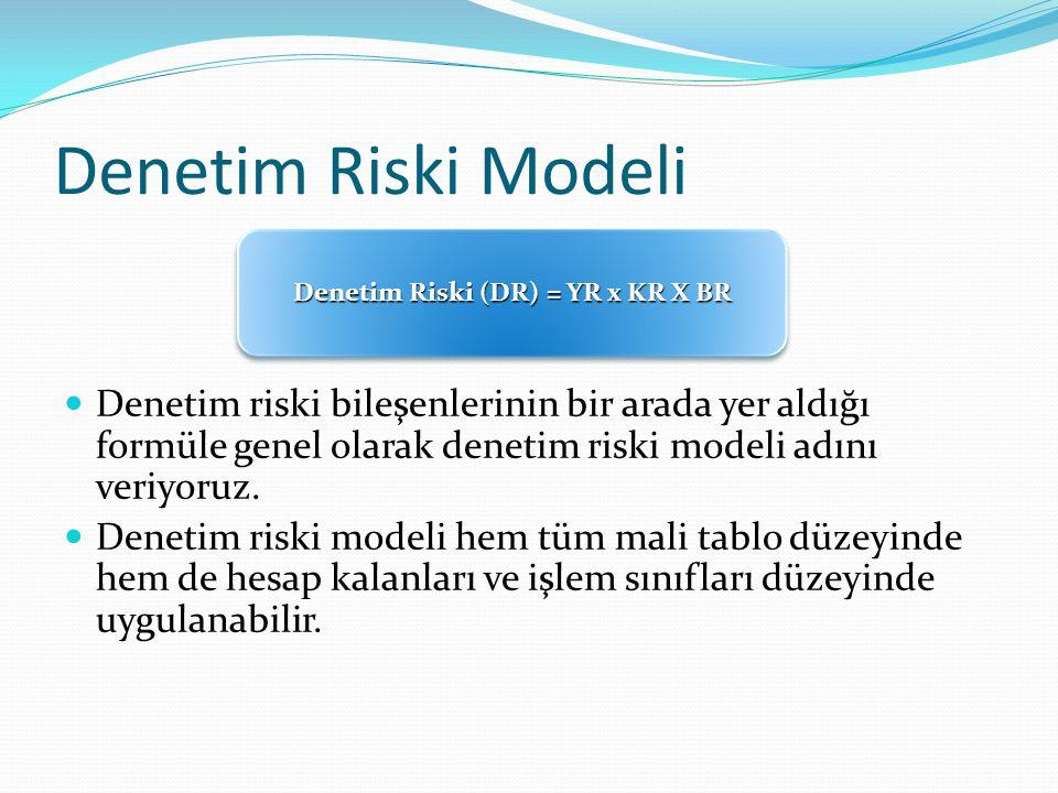 Denetim Riski Modeli  Denetim riski bileşenlerinin bir arada yer aldığı formüle genel olarak denetim riski modeli adını veriyoruz.  Denetim riski mo