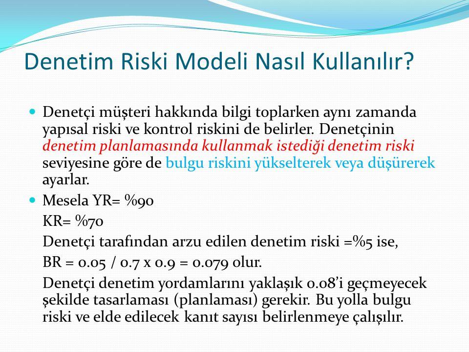 Denetim Riski Modeli Nasıl Kullanılır?  Denetçi müşteri hakkında bilgi toplarken aynı zamanda yapısal riski ve kontrol riskini de belirler. Denetçini