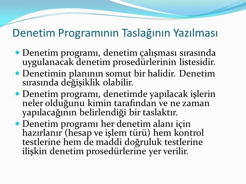 Denetim Programının Taslağının Yazılması  Denetim programı, denetim çalışması sırasında uygulanacak denetim prosedürlerinin listesidir.  Denetimin p