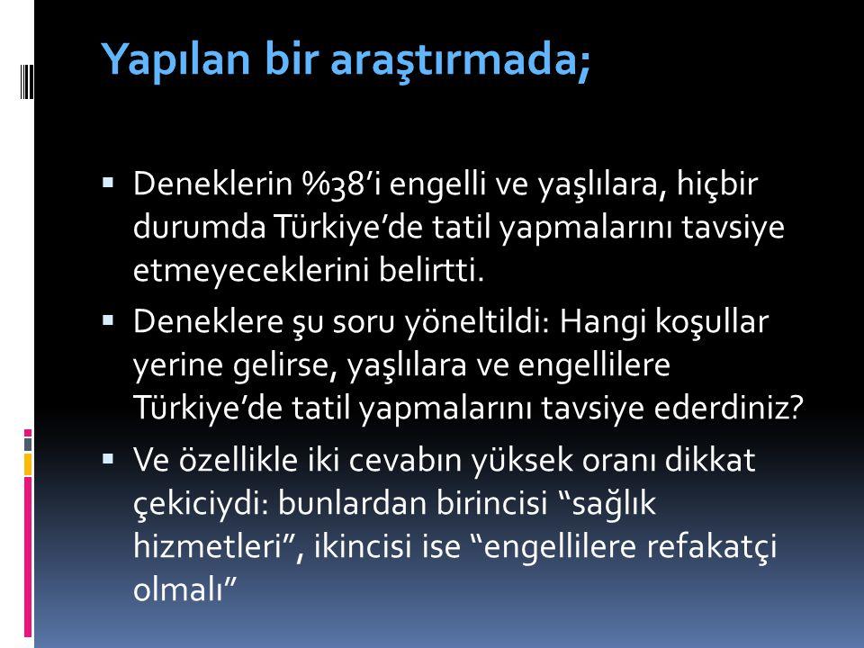 Yapılan bir araştırmada;  Deneklerin %38'i engelli ve yaşlılara, hiçbir durumda Türkiye'de tatil yapmalarını tavsiye etmeyeceklerini belirtti.  Dene