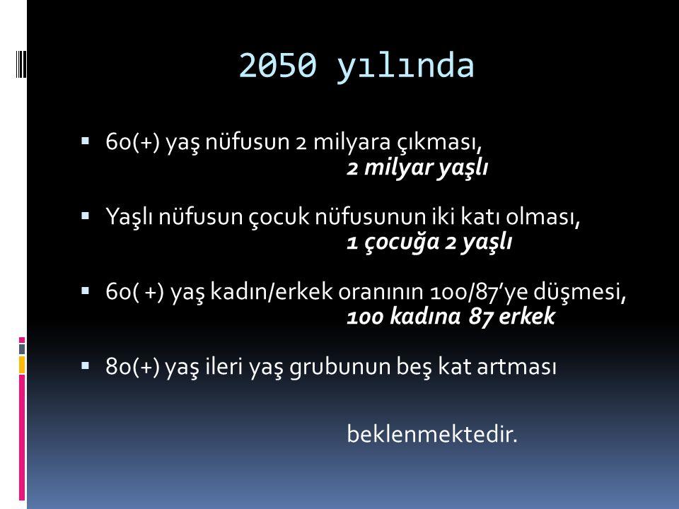 2050 yılında  60(+) yaş nüfusun 2 milyara çıkması, 2 milyar yaşlı  Yaşlı nüfusun çocuk nüfusunun iki katı olması, 1 çocuğa 2 yaşlı  60( +) yaş kadı
