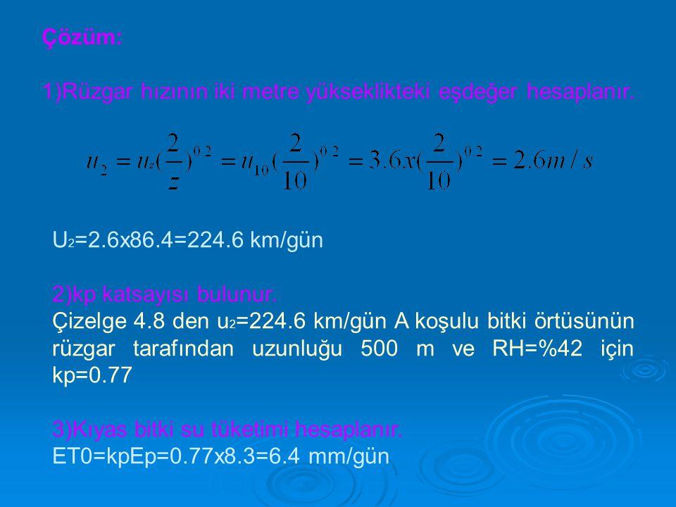 Çözüm: 1)Rüzgar hızının iki metre yükseklikteki eşdeğer hesaplanır.