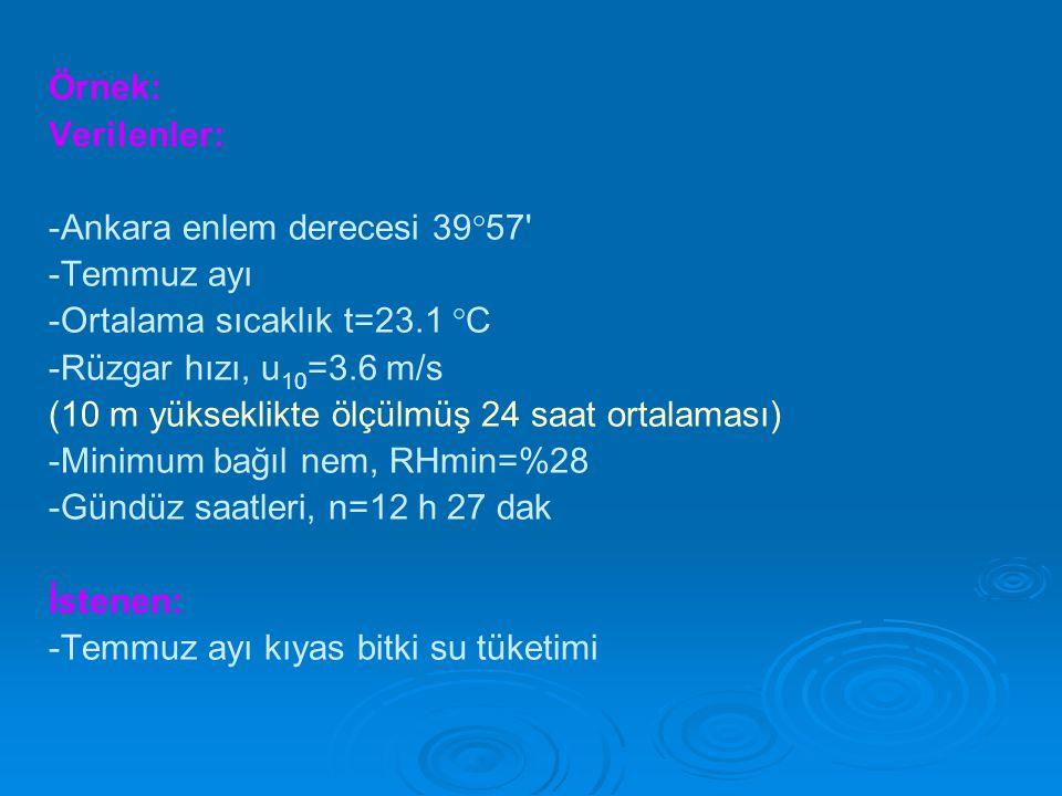 Örnek: Verilenler: -Ankara enlem derecesi 39°57 -Temmuz ayı -Ortalama sıcaklık t=23.1 °C -Rüzgar hızı, u 10 =3.6 m/s (10 m yükseklikte ölçülmüş 24 saat ortalaması) -Minimum bağıl nem, RHmin=%28 -Gündüz saatleri, n=12 h 27 dak İstenen: -Temmuz ayı kıyas bitki su tüketimi