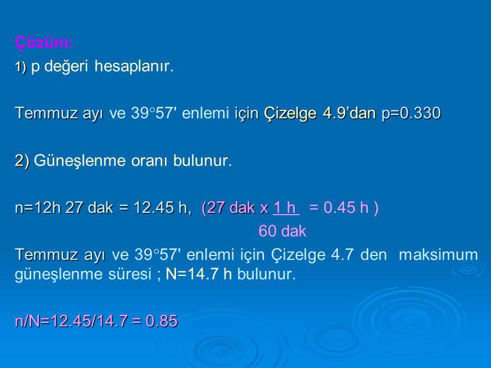 Çözüm: 1) 1) p değeri hesaplanır.