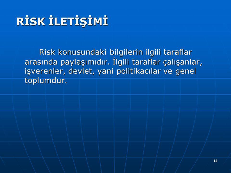 12 RİSK İLETİŞİMİ Risk konusundaki bilgilerin ilgili taraflar arasında paylaşımıdır. İlgili taraflar çalışanlar, işverenler, devlet, yani politikacıla