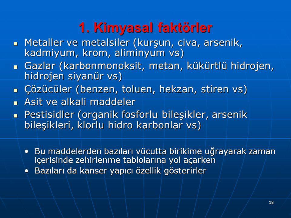 18 1. Kimyasal faktörler  Metaller ve metalsiler (kurşun, civa, arsenik, kadmiyum, krom, aliminyum vs)  Gazlar (karbonmonoksit, metan, kükürtlü hidr
