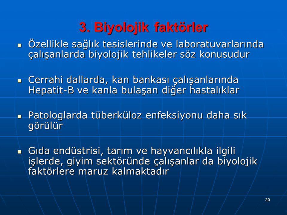 20 3. Biyolojik faktörler  Özellikle sağlık tesislerinde ve laboratuvarlarında çalışanlarda biyolojik tehlikeler söz konusudur  Cerrahi dallarda, ka