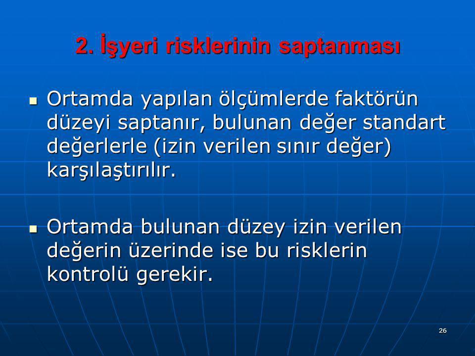 26 2. İşyeri risklerinin saptanması  Ortamda yapılan ölçümlerde faktörün düzeyi saptanır, bulunan değer standart değerlerle (izin verilen sınır değer