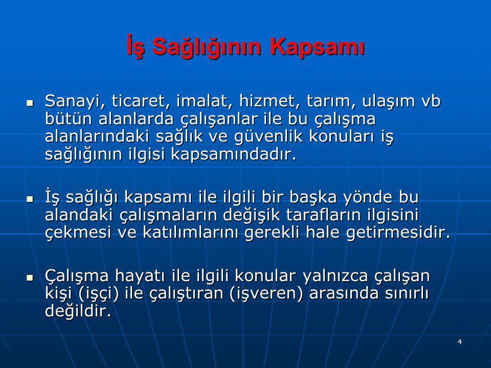 65 Türkiye'de ülkenin dördüncü iş kanunu olarak yürürlükte olan kanun: 22 Mayıs 2003 tarih ve 4857 sayılı İş Kanunu İş Sağlığı ve Güvenliği Yönetmeliği 09 Aralık 2003 Tarih ve 25311 Sayılı Resmi Gazete