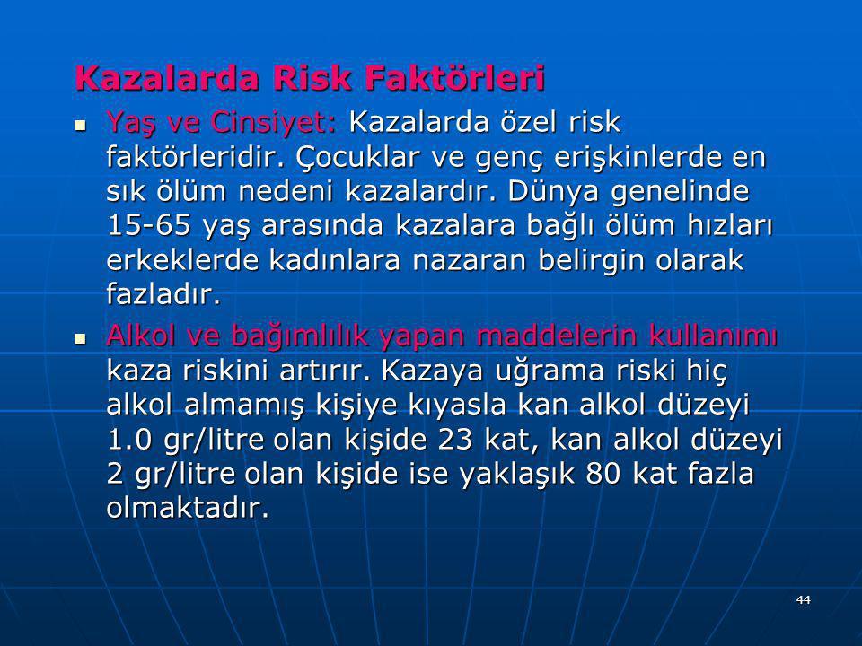 44 Kazalarda Risk Faktörleri  Yaş ve Cinsiyet: Kazalarda özel risk faktörleridir. Çocuklar ve genç erişkinlerde en sık ölüm nedeni kazalardır. Dünya