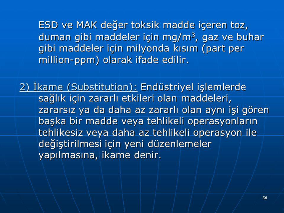 56 ESD ve MAK değer toksik madde içeren toz, duman gibi maddeler için mg/m 3, gaz ve buhar gibi maddeler için milyonda kısım (part per million-ppm) ol