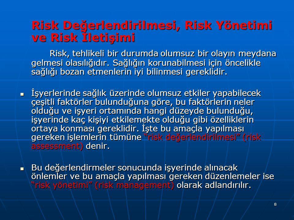 8 Risk Değerlendirilmesi, Risk Yönetimi ve Risk İletişimi Risk, tehlikeli bir durumda olumsuz bir olayın meydana gelmesi olasılığıdır. Sağlığın koruna