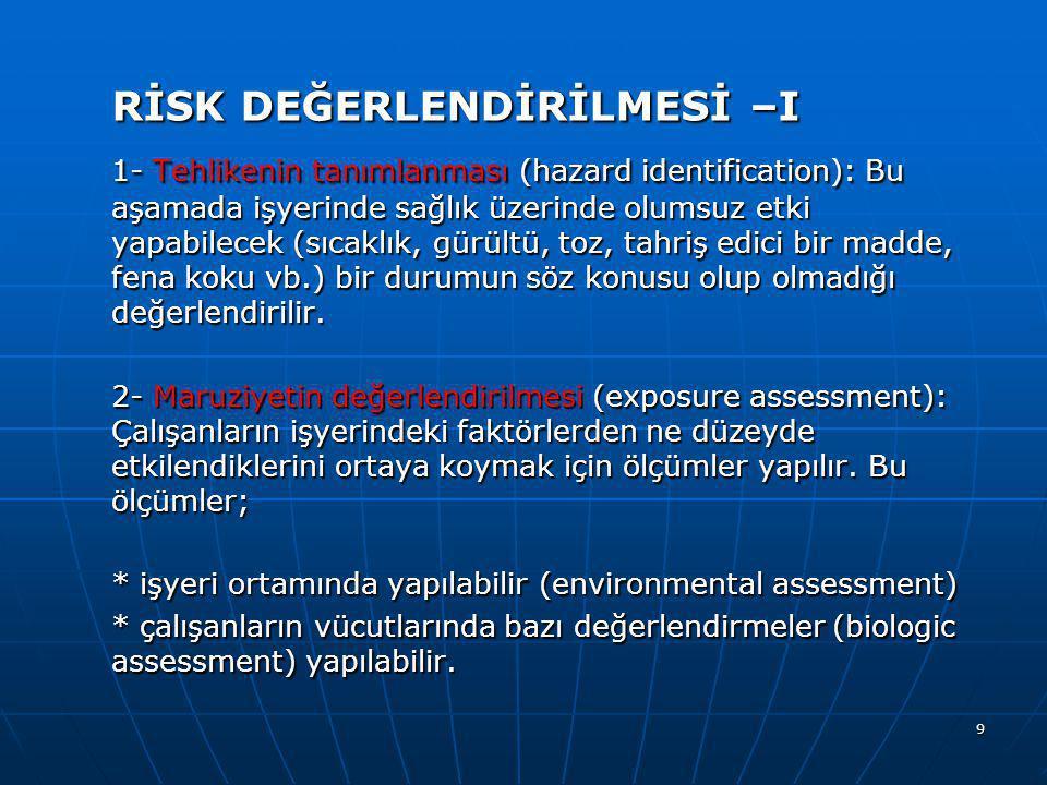 9 RİSK DEĞERLENDİRİLMESİ –I 1- Tehlikenin tanımlanması (hazard identification): Bu aşamada işyerinde sağlık üzerinde olumsuz etki yapabilecek (sıcaklı