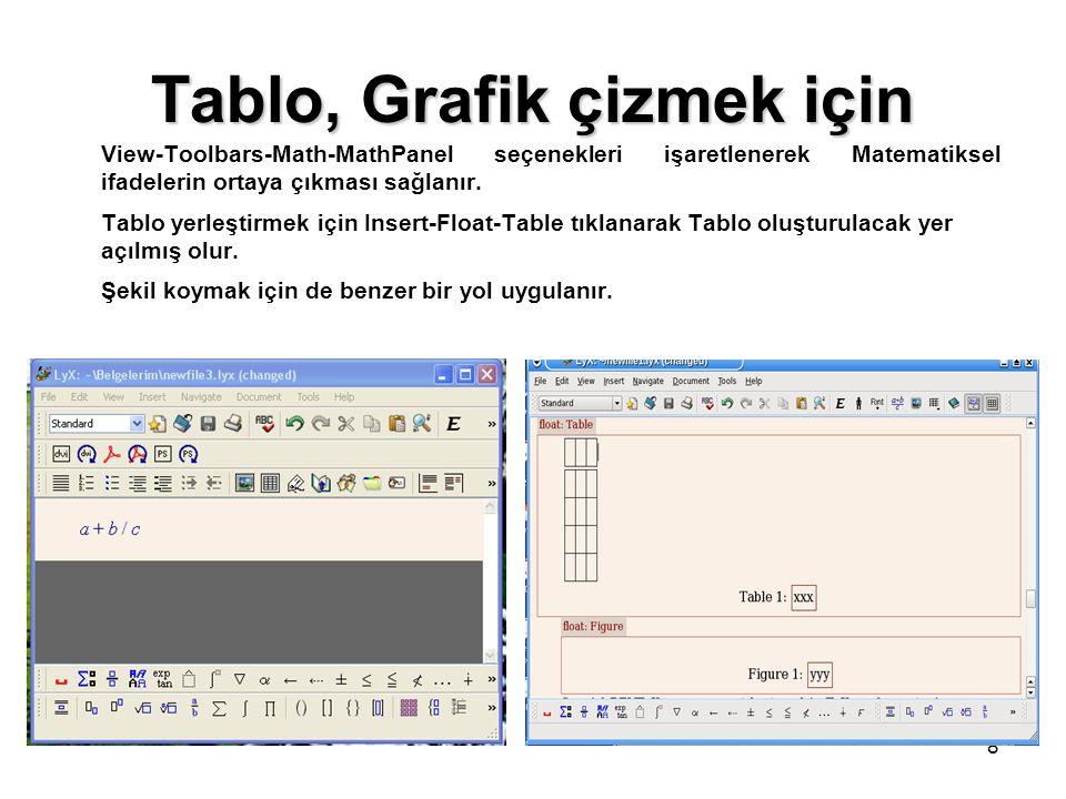 8 Tablo, Grafik çizmek için View-Toolbars-Math-MathPanel seçenekleri işaretlenerek Matematiksel ifadelerin ortaya çıkması sağlanır. Tablo yerleştirmek