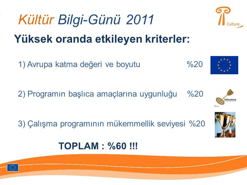 Kültür Bilgi-Günü 2011 Yüksek oranda etkileyen kriterler: 1) Avrupa katma değeri ve boyutu %20 2) Programın başlıca amaçlarına uygunluğu %20 3) Çalışma programının mükemmellik seviyesi %20 TOPLAM : %60 !!!