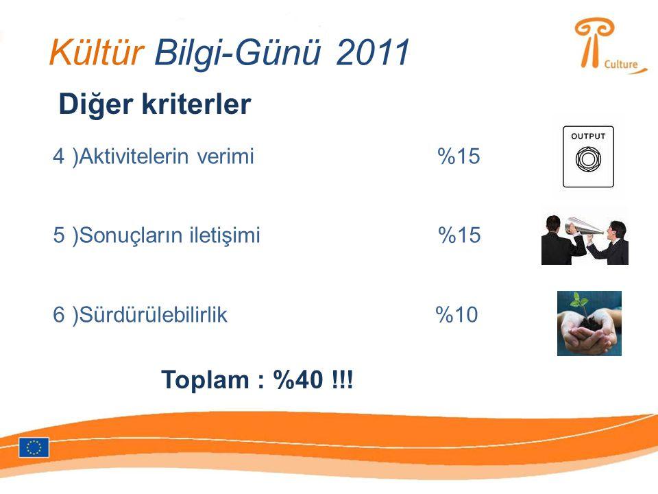 Kültür Bilgi-Günü 2011 4 )Aktivitelerin verimi %15 5 )Sonuçların iletişimi %15 6 )Sürdürülebilirlik %10 Diğer kriterler Toplam : %40 !!!