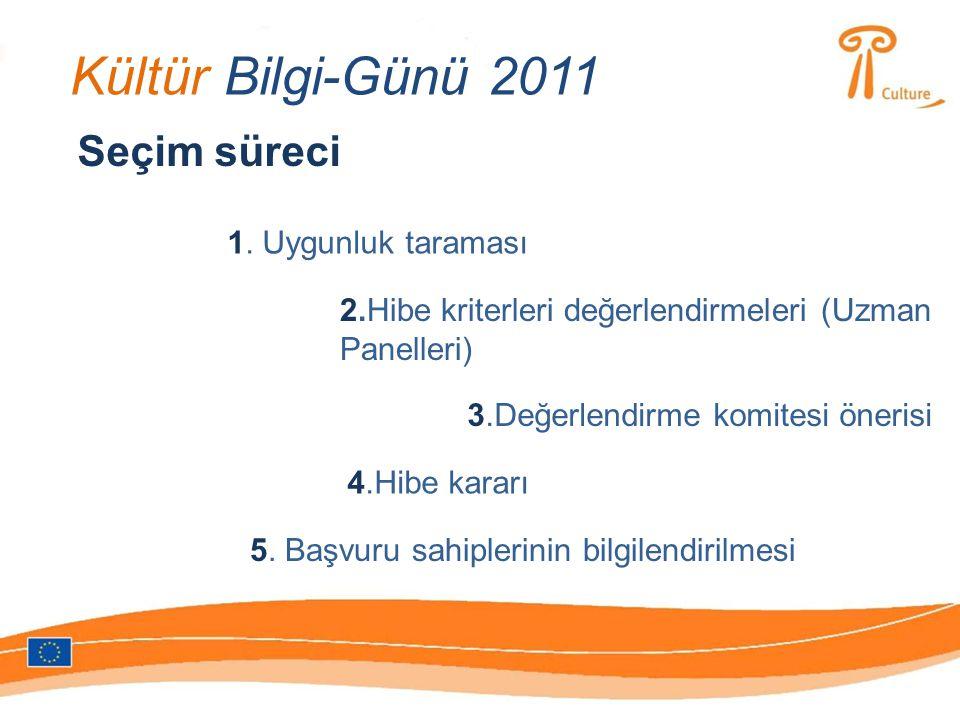 Kültür Bilgi-Günü 2011 Seçim süreci 1. Uygunluk taraması 2.Hibe kriterleri değerlendirmeleri (Uzman Panelleri) 3.Değerlendirme komitesi önerisi 4.Hibe