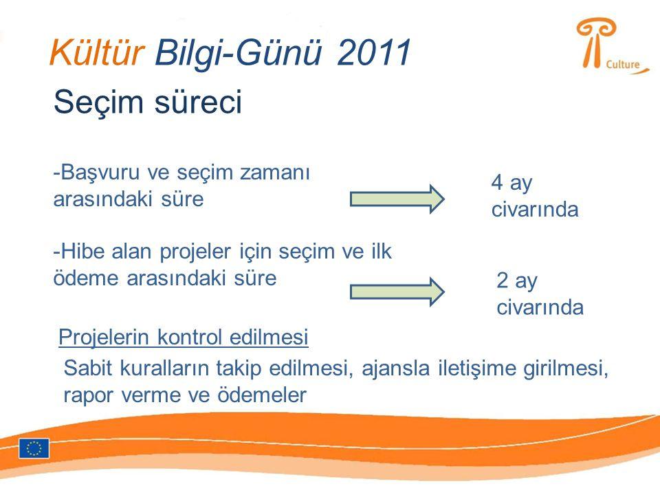 Kültür Bilgi-Günü 2011 Seçim süreci -Başvuru ve seçim zamanı arasındaki süre -Hibe alan projeler için seçim ve ilk ödeme arasındaki süre 4 ay civarınd