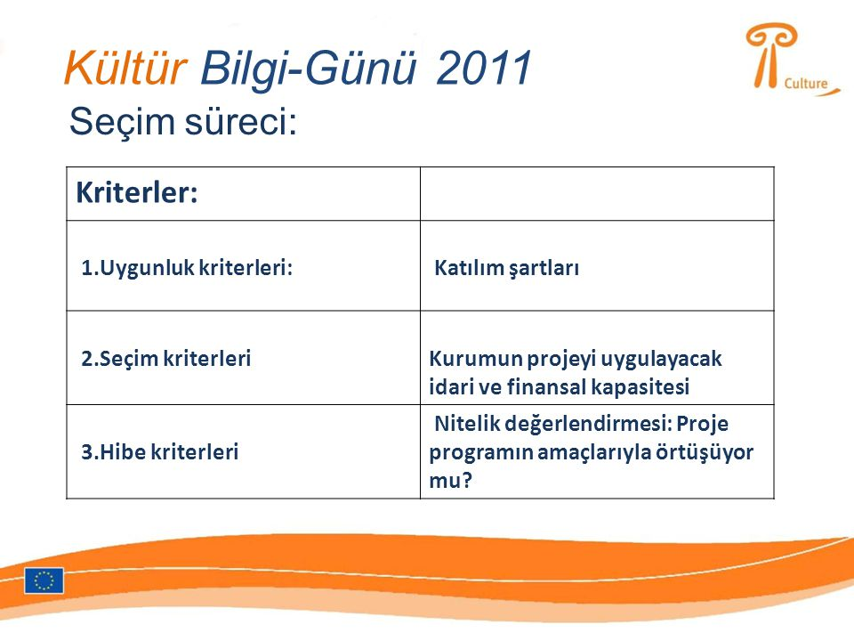Kültür Bilgi-Günü 2011 Seçim süreci: Kriterler: 1.Uygunluk kriterleri: Katılım şartları 2.Seçim kriterleriKurumun projeyi uygulayacak idari ve finansa