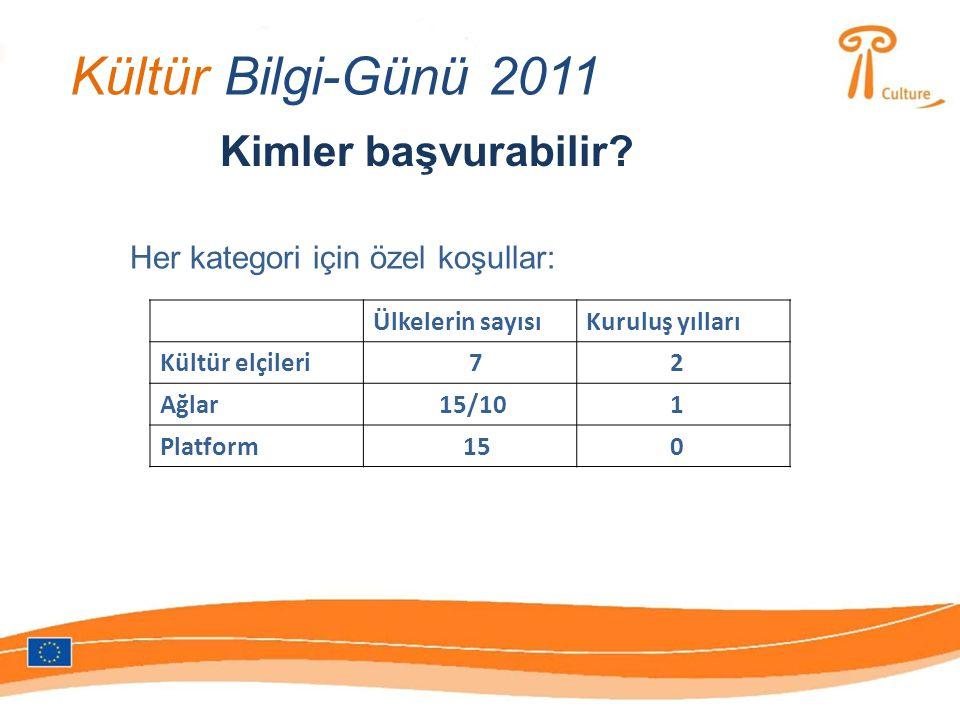 Kültür Bilgi-Günü 2011 Hangi hibe miktarları.