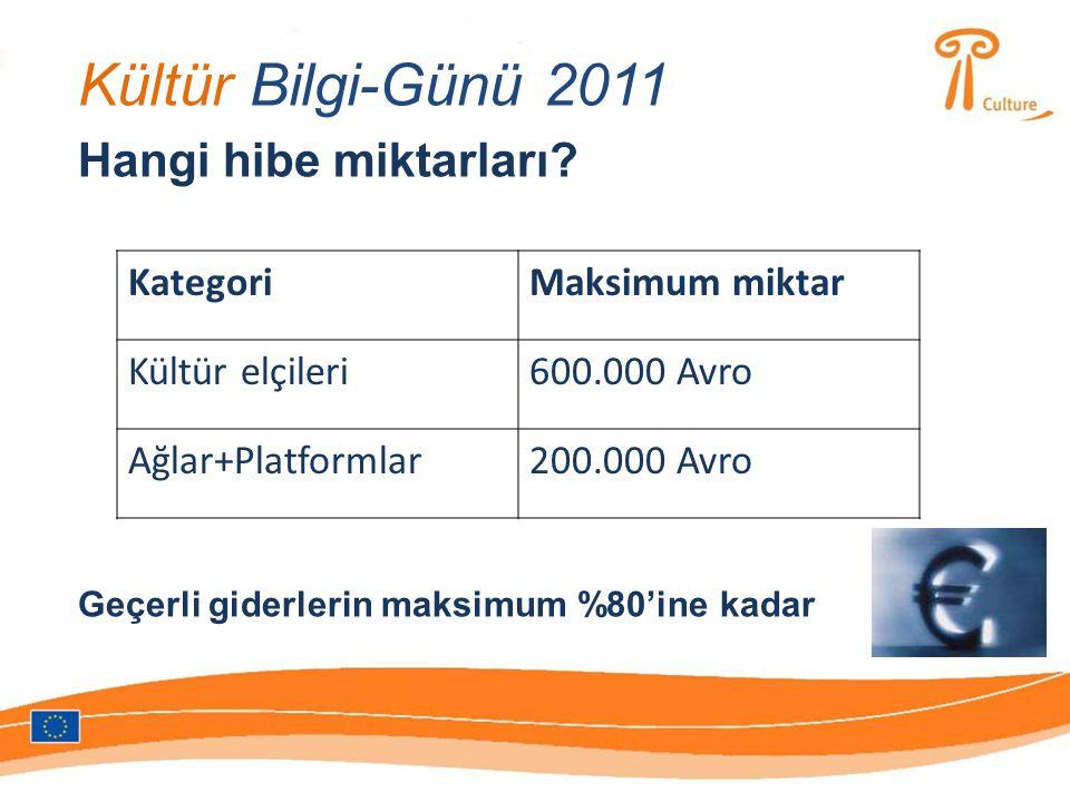 Kültür Bilgi-Günü 2011 Hangi hibe miktarları? KategoriMaksimum miktar Kültür elçileri600.000 Avro Ağlar+Platformlar200.000 Avro Geçerli giderlerin mak