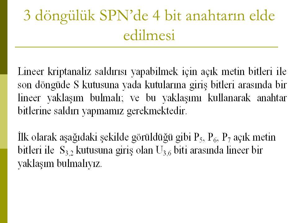 3 döngülük SPN'de 4 bit anahtarın elde edilmesi