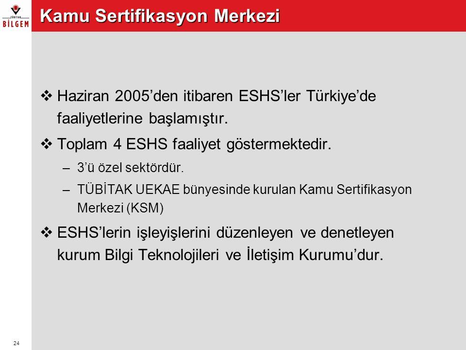 25 KSM ESHS Hiyerarşi Yapısı CN = TÜBİTAK UEKAE Kök Sertifika Hizmet Sağlayıcısı - Sürüm 3 O = Türkiye Bilimsel ve Teknik Araştırma Kurumu - TÜBİTAK OU = Ulusal Elektronik ve Kriptoloji Araştırma Enstitüsü - UEKAE OU = Kamu Sertifikasyon Merkezi L = Gebze - Kocaeli C = TR 1b 4b 39 61 26 27 6b 64 91 a2 68 6d d7 02 43 21 2d 1f 1d 96 CN = TÜBİTAK UEKAE Kamu ESHS CN = TÜBİTAK UEKAE Cihaz SHS •Özel niteliği haiz kamu kurumları •Gerçek veya tüzel kişiler
