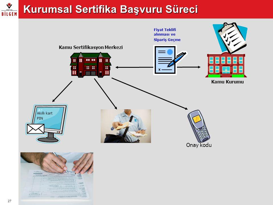28 Başvuru Sürecinde Kurumun Belirlemesi Gereken Konular  Elektronik sertifika alacak kişilerin belirlenmesi  Kurum yetkilisi atanmalı  Gözetmen ihtiyacı belirlenmeli  Sertifika başvuru süreci ile ilgili raporları alacak kişilerin atanması  Kaç yıl geçerli sertifika alınacağı belirlenmeli (3 yıl, 5 yıl)  Teslimatların topluca kurum yetkilisine mi, kişiye mi yapılacağı belirlenmeli  Zaman damgası kontör ihtiyacı belirlenmeli  Niteliksiz sertifika (Log-in, VPN sertifikaları) ihtiyacı belirlenmeli  Akıllı kart okuyucu tipi belirlenmeli