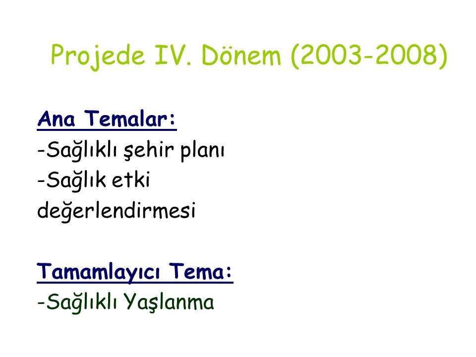 Projede IV. Dönem (2003-2008) Ana Temalar: -Sağlıklı şehir planı -Sağlık etki değerlendirmesi Tamamlayıcı Tema: -Sağlıklı Yaşlanma