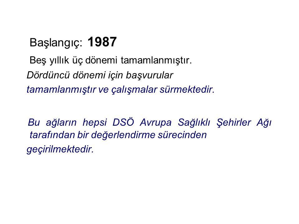 Genel Bilgi Başlangıç: 1987 Beş yıllık üç dönemi tamamlanmıştır. Dördüncü dönemi için başvurular tamamlanmıştır ve çalışmalar sürmektedir. Her dönem i
