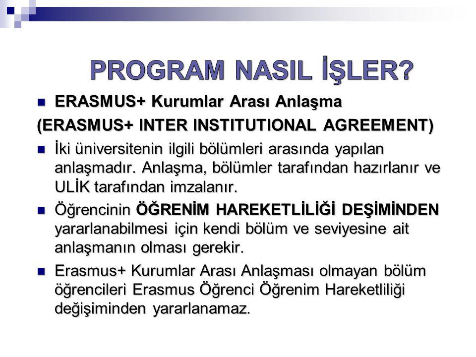  ERASMUS+ Kurumlar Arası Anlaşma (ERASMUS+ INTER INSTITUTIONAL AGREEMENT)  İki üniversitenin ilgili bölümleri arasında yapılan anlaşmadır.