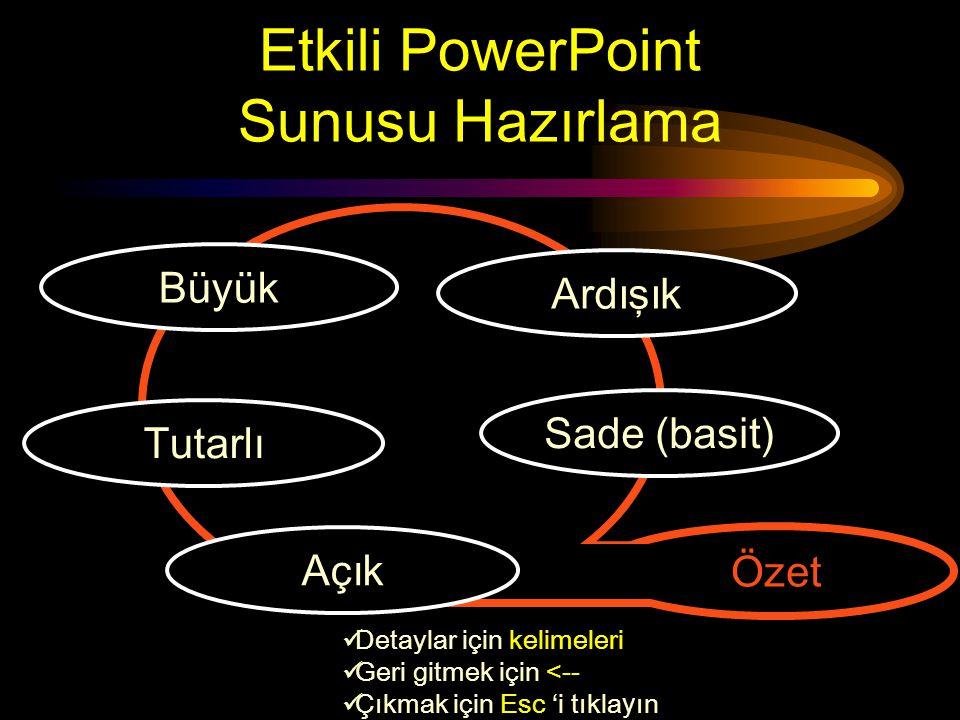 Etki li PowerPoint Sunusu Hazırlama  Detaylar için kelimeleri  Geri gitmek için <--  Çıkmak için Esc 'i tıkla y ın Sade (basit) Tutarlı Açık Büyük Ardışık Özet