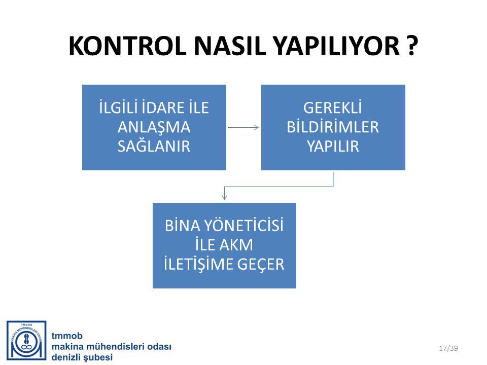 KONTROL NASIL YAPILIYOR .