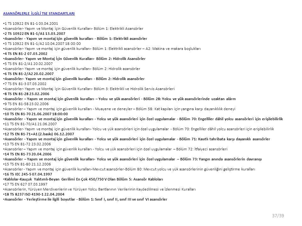ASANSÖRLERLE İLGİLİ TSE STANDARTLARI • 1 TS 10922 EN 81-1 03.04.2001 • Asansörler- Yapım ve Montaj İçin Güvenlik Kuralları- Bölüm 1: Elektrikli Asansörler • 2 TS 10922 EN 81-1/A1 13.03.2007 • Asansörler - Yapım ve montaj için güvenlik kuralları - Bölüm 1: Elektrikli asansörler • 3 TS 10922 EN 81-1/A2 10.04.2007 18:00:00 • Asansörler- Yapım ve montaj için güvenlik kuralları- Bölüm 1: Elektrikli asansörler – A2: Makina ve makara boşlukları • 4 TS EN 81-2 07.03.2002 • Asansörler- Yapım ve Montaj İçin Güvenlik Kuralları- Bölüm 2: Hidrolik Asansörler • 5 TS EN 81-2/A1 20.02.2007 • Asansörler- Yapım ve montaj için güvenlik kuralları- Bölüm 2: Hidrolik asansörler • 6 TS EN 81-2/A2 20.02.2007 • Asansörler- Yapım ve montaj için güvenlik kuralları - Bölüm 2: Hidrolik asansörler • 7 TS EN 81-3 07.03.2002 • Asansörler- Yapım ve Montaj İçin Güvenlik Kuralları- Bölüm 3: Elektrikli ve Hidrolik Servis Asansörleri • 8 TS EN 81-28 23.02.2006 • Asansörler – Yapım ve montaj için güvenlik kuralları – Yolcu ve yük asansörleri - Bölüm 28: Yolcu ve yük asansörlerinde uzaktan alârm • 9 TS EN 81-58 23.02.2006 • Asansörler – Yapım ve montaj için güvenlik kuralları - Muayene ve deneyler – Bölüm 58: Kat kapıları için yangına karşı dayanıklılık deneyi • 10 TS EN 81-70 21.06.2007 18:00:00 • Asansörler - Yapım ve montaj için güvenlik kuralları - Yolcu ve yük asansörleri için özel uygulamalar - Bölüm 70: Engelliler dâhil yolcu asansörleri için erişilebilirlik • 11 TS EN 81-70/A1 21.06.2007 • Asansörler- Yapım ve montaj için güvenlik kuralları- Yolcu ve yük asansörleri için özel uygulamalar - Bölüm 70: Engelliler dâhil yolcu asansörleri için erişilebilirlik • 12 TS EN 81-71+A1 (2.baskı) 06.12.2007 • Asansörler - Yapım ve montaj için güvenlik kuralları - Yolcu ve yük asansörleri için özel uygulamalar - Bölüm 71: Kasıtlı tahribata karşı dayanıklı asansörler • 13 TS EN 81-72 23.02.2006 • Asansörler – Yapım ve montaj için güvenlik kuralları - Yolcu ve yük asansörleri için özel uygulamalar – Bölüm 72: İt