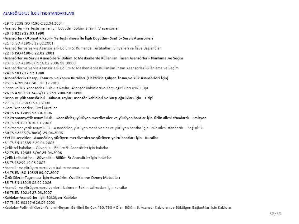 ASANSÖRLERLE İLGİLİ TSE STANDARTLARI • 19 TS 8238 ISO 4190-2 22.04.2004 • Asansörler - Yerleştirme ile ilgili boyutlar Bölüm 2: Sınıf IV asansörler • 20 TS 8239 29.03.1990 • Asansörler- Otomatik Kapılı- Yerleştirilmesi İle İlgili Boyutlar- Sınıf 5- Servis Asansörleri • 21 TS ISO 4190-5 22.02.2001 • Asansörler ve Servis Asansörleri- Bölüm 5: Kumanda Tertibatları, Sinyalleri ve İlâve Bağlantılar • 22 TS ISO 4190-6 22.02.2001 • Asansörler ve Servis Asansörleri- Bölüm 6: Meskenlerde Kullanılan İnsan Asansörleri- Plânlama ve Seçim • 23 TS ISO 4190-6/T1 16.02.2006 18:00:00 • Asansörler ve Servis Asansörleri- Bölüm 6: Meskenlerde Kullanılan İnsan Asansörleri- Plânlama ve Seçim • 24 TS 1812 27.12.1988 • Asansörlerin Hesap, Tasarım ve Yapım Kuralları (Elektrikle Çalışan İnsan ve Yük Asansörleri İçin) • 25 TS 4789 ISO 7465 18.12.2002 • İnsan ve Yük Asansörleri-Kılavuz Raylar, Asansör Kabinleri ve Karşı ağırlıkları için-T Tipi • 26 TS 4789 ISO 7465/T1 23.11.2006 18:00:00 • İnsan ve yük asansörleri - Kılavuz raylar, asansör kabinleri ve karşı ağırlıkları için - T tipi • 27 TS ISO 8383 15.02.2000 • Gemi Asansörleri- Özel Kurallar • 28 TS EN 12015 12.10.2006 • Elektromanyetik uyumluluk – Asansörler, yürüyen merdivenler ve yürüyen bantlar için ürün ailesi standardı - Emisyon • 29 TS EN 12016 30.01.2007 • Elektromanyetik uyumluluk - Asansörler, yürüyen merdivenler ve yürüyen bantlar için ürün ailesi standardı – Bağışıklık • 30 TS 12255 (3.