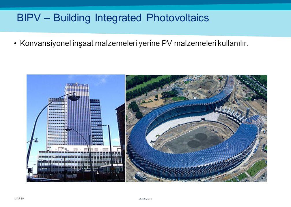 MARSH 25/06/2014 BIPV – Building Integrated Photovoltaics •Konvansiyonel inşaat malzemeleri yerine PV malzemeleri kullanılır.