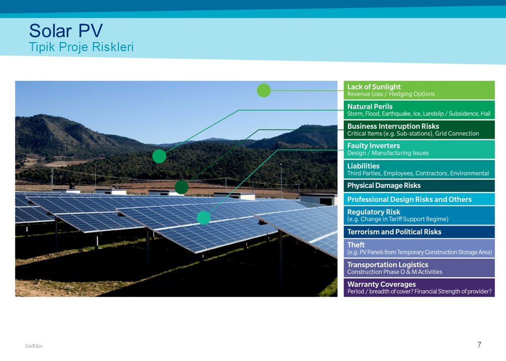 MARSH 8 25 June 2014 Concentrated Solar PV Sigortacıların Önem Verdiği Konular •Lokasyon Sahaya erişim, doğal afetler, çatı montajlarında hesaplamalar •Teknoloji Prototip sorunu; parçalarda kalite sorunları, yedek parçaların uzun tedarik süreleri •Tedarikçinin / Müteahhidin Deneyimi •Şebeke Bağlantısı •Risk Yönetimi Standartları