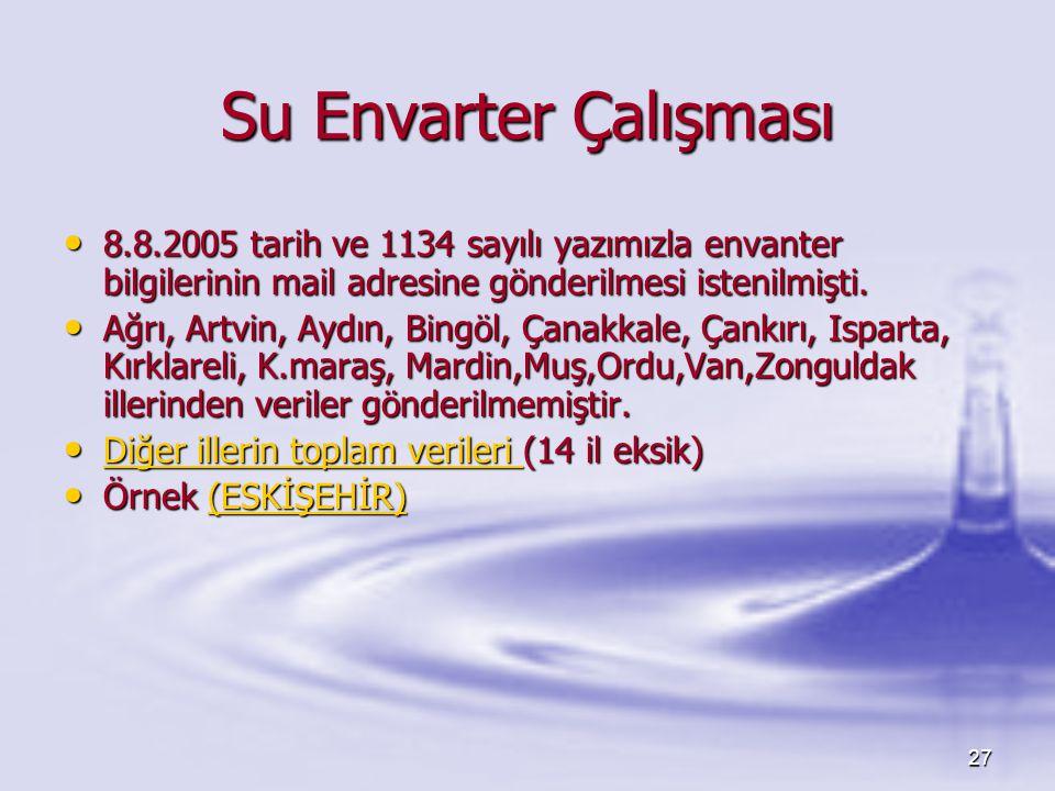 27 Su Envarter Çalışması • 8.8.2005 tarih ve 1134 sayılı yazımızla envanter bilgilerinin mail adresine gönderilmesi istenilmişti. • Ağrı, Artvin, Aydı