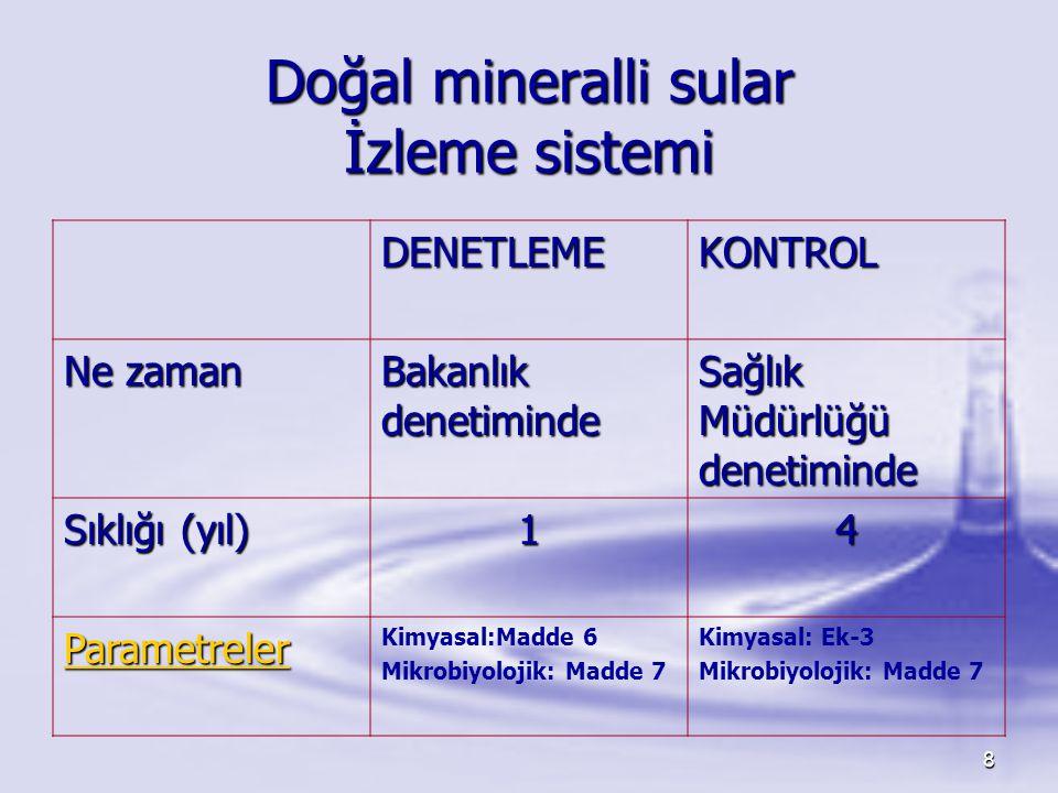 8 Doğal mineralli sular İzleme sistemi DENETLEMEKONTROL Ne zaman Bakanlık denetiminde Sağlık Müdürlüğü denetiminde Sıklığı (yıl) 14 Parametreler Kimya