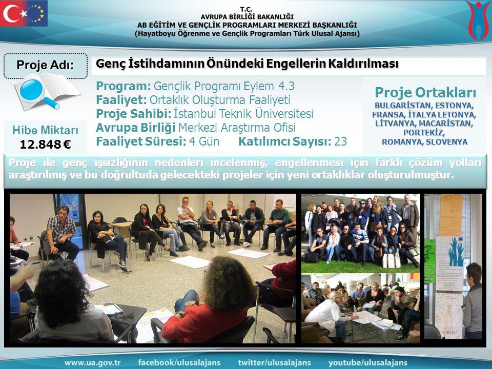 Hibe Miktarı 12.848 € Proje Ortakları BULGARİSTAN, ESTONYA, FRANSA, İTALYA LETONYA, LİTVANYA, MACARİSTAN, PORTEKİZ, ROMANYA, SLOVENYA Program: Gençlik