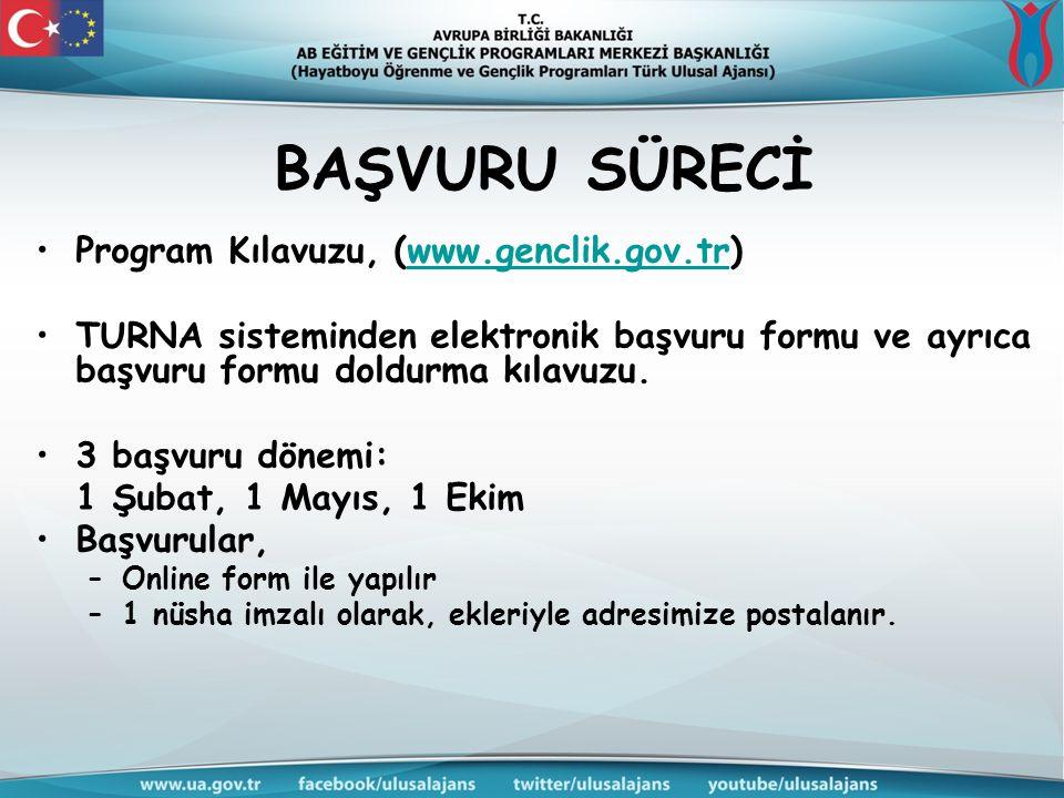 BAŞVURU SÜRECİ •Program Kılavuzu, (www.genclik.gov.tr)www.genclik.gov.tr •TURNA sisteminden elektronik başvuru formu ve ayrıca başvuru formu doldurma