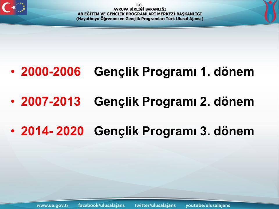•2000-2006 Gençlik Programı 1. dönem •2007-2013 Gençlik Programı 2. dönem •2014- 2020 Gençlik Programı 3. dönem