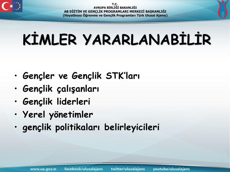 KİMLER YARARLANABİLİR •Gençler ve Gençlik STK'ları •Gençlik çalışanları •Gençlik liderleri •Yerel yönetimler •gençlik politikaları belirleyicileri