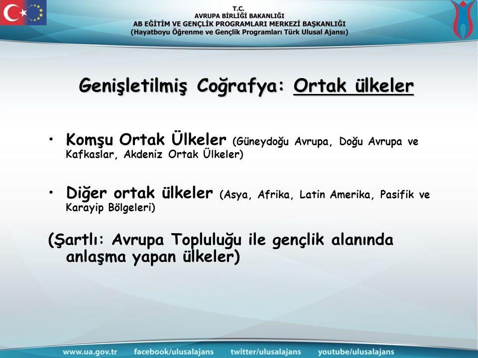BAZI KAYNAKLAR •Avrupa Komisyonu Gençlik Birimi: http://ec.europa.eu/youth http://ec.europa.eu/youth •Türk Ulusal Ajansı: •http://www.ua.gov.trhttp://www.ua.gov.tr •Gençlik Programı: •http://www.genclik.gov.trhttp://www.genclik.gov.tr