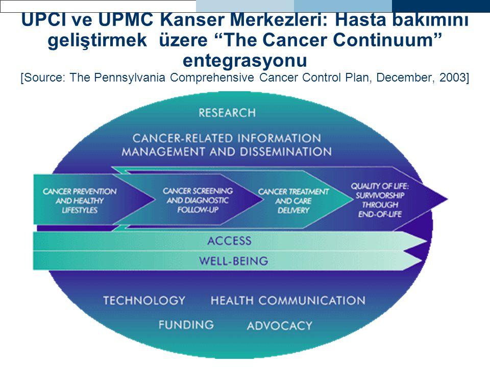 Eğer akademik kanser merkezleri kanserden korunmanın dört seviyesine odaklanırlarsa beklenen yararlar şunlardır  Çevresel risk faktörlerinin hızla tanımlanması ve maruziyeti azaltma yaklaşımları  Kanser kontrol stratejilerinin önceliklendirilmesinde kanıta dayalı yaklaşımın geliştirilmesi  Erken tanı ve biyokemoprevensiyon için gelişmiş stratejiler  Yeterli eğitim ve korunma temelli girişimlerin hızla yayılabilmesi için bölgesel ve ülke çapında ağların oluşturulması  Kaynakların tanımlanması ve işbirliği aracılığıyla daha verimli kullanımı ile korunma stratejilerinin daha etkili yaygınlaştırılması