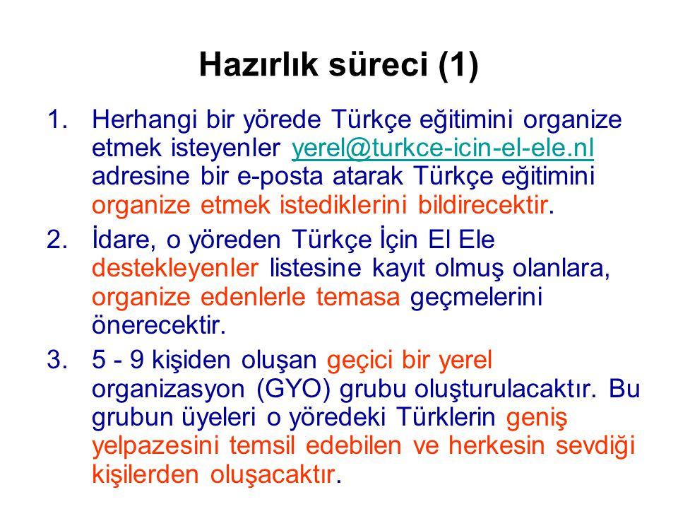 Hazırlık süreci (1) 1.Herhangi bir yörede Türkçe eğitimini organize etmek isteyenler yerel@turkce-icin-el-ele.nl adresine bir e-posta atarak Türkçe eğitimini organize etmek istediklerini bildirecektir.yerel@turkce-icin-el-ele.nl 2.İdare, o yöreden Türkçe İçin El Ele destekleyenler listesine kayıt olmuş olanlara, organize edenlerle temasa geçmelerini önerecektir.